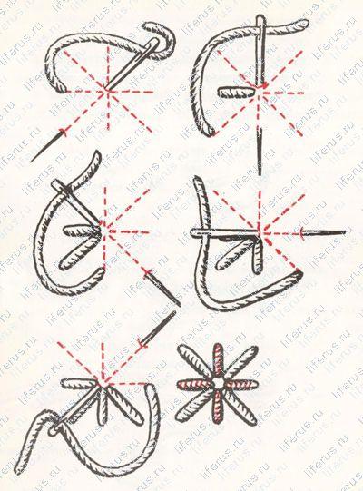 Способ вышивки звезд