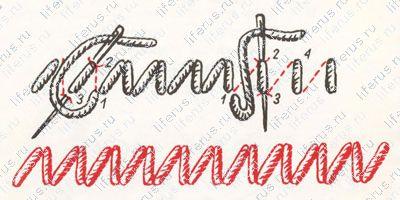 Метод вышивки - Зигзагообразная строчка